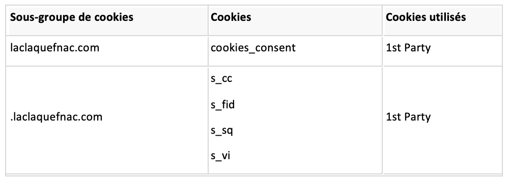cookie-fonct-desktop