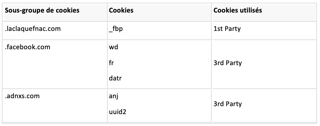 Cookie-pub-desktop
