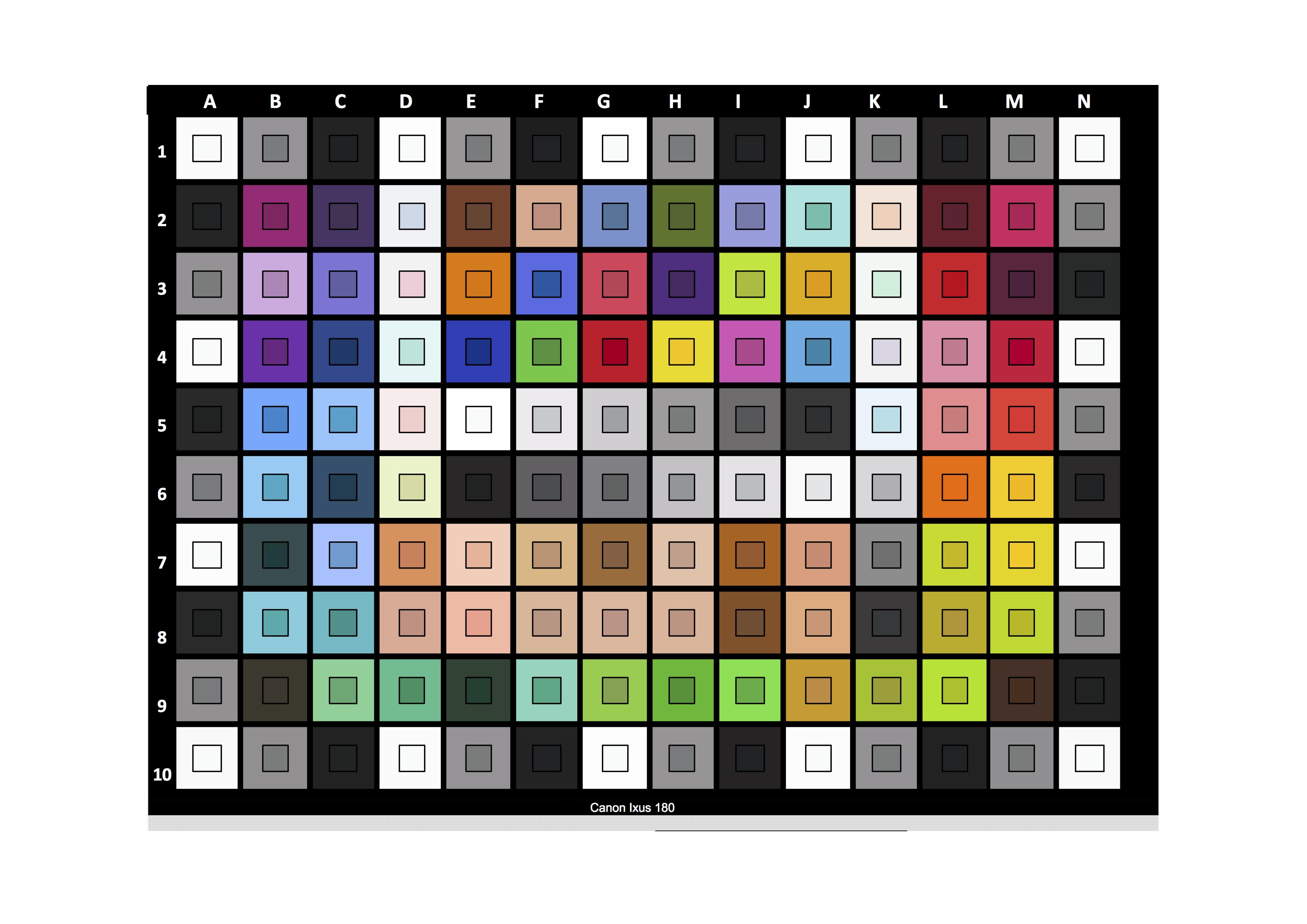 Mire de colorimétrie Color Checker du Canon Ixus 180