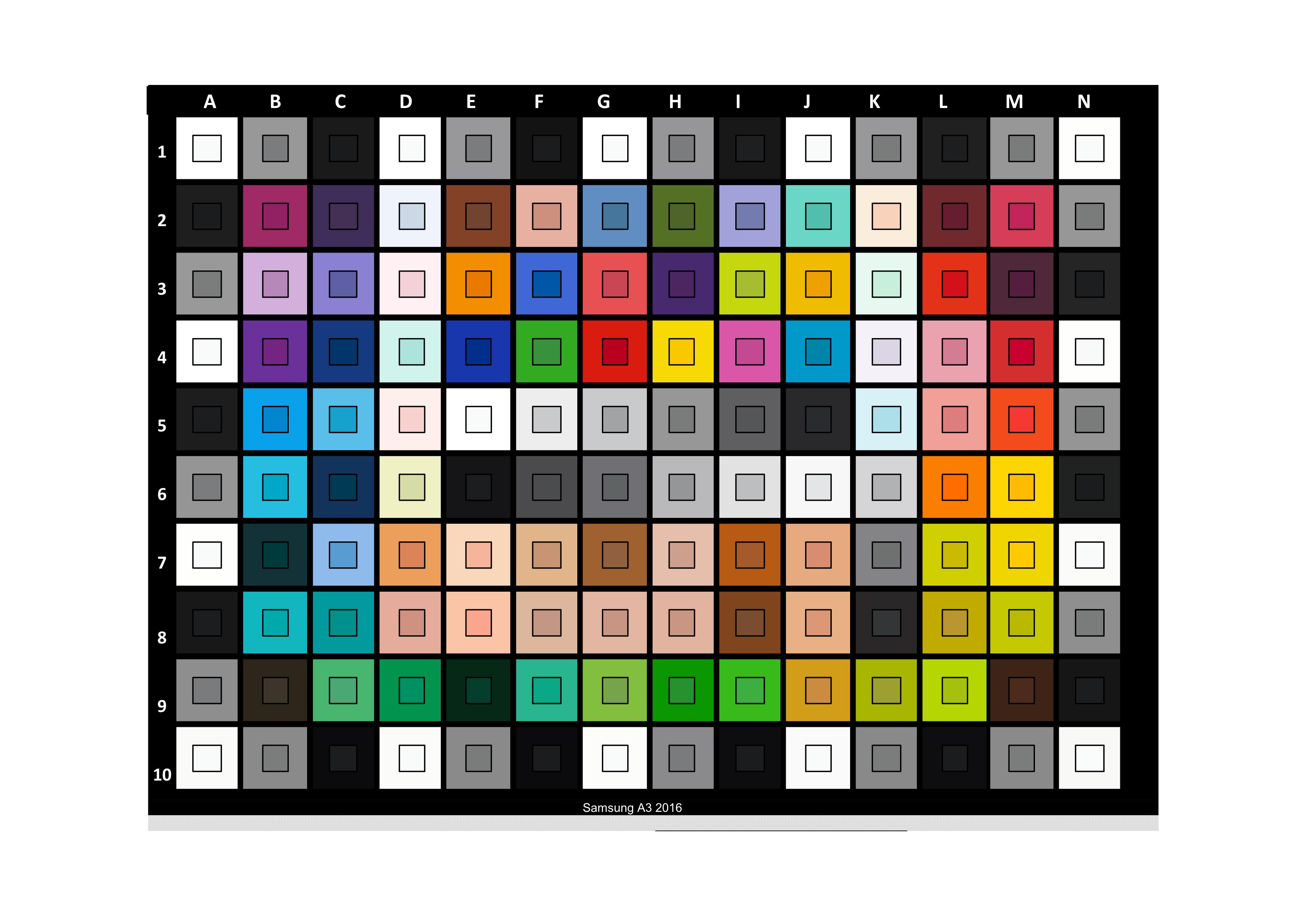 Mire de colorimétrie Color Checker du Samsung Galaxy A3