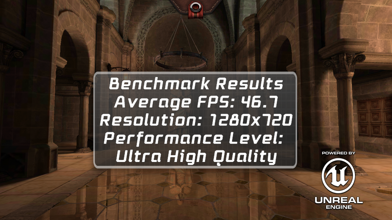 Benchmark Samsung Galaxy A3
