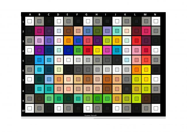 Colorimétrie du Honor 8
