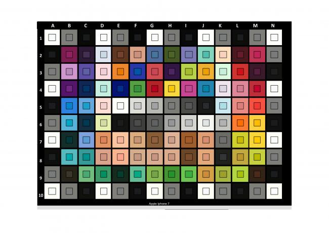 Mire de colorimétrie Color Checher de l'iPhone 7