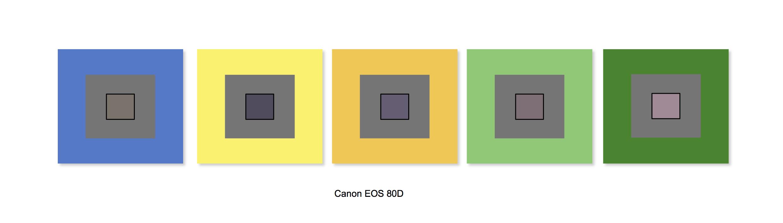 canon-eos-80d-bb