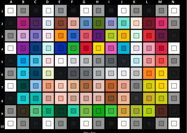 Mire de colorimétrie Color Checker du Wiko U Feel : les carrés les plus grands indiquent la couleur de référence, le petit carré, la couleur affichée par le smartphone.