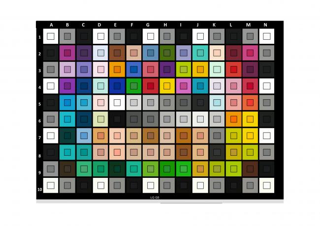 LG G5 : fidélité des couleurs