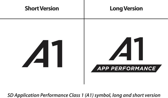 Logo de la SD Application Performance Class 1