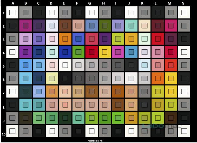 Color Checker de l'Alcatel Idol 4S
