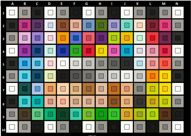 Mire de colorimétrie Color Checker : les carrés les plus grands indiquent la couleur de référence, le petit carré, la couleur affichée par les photos prises avec le smartphone.