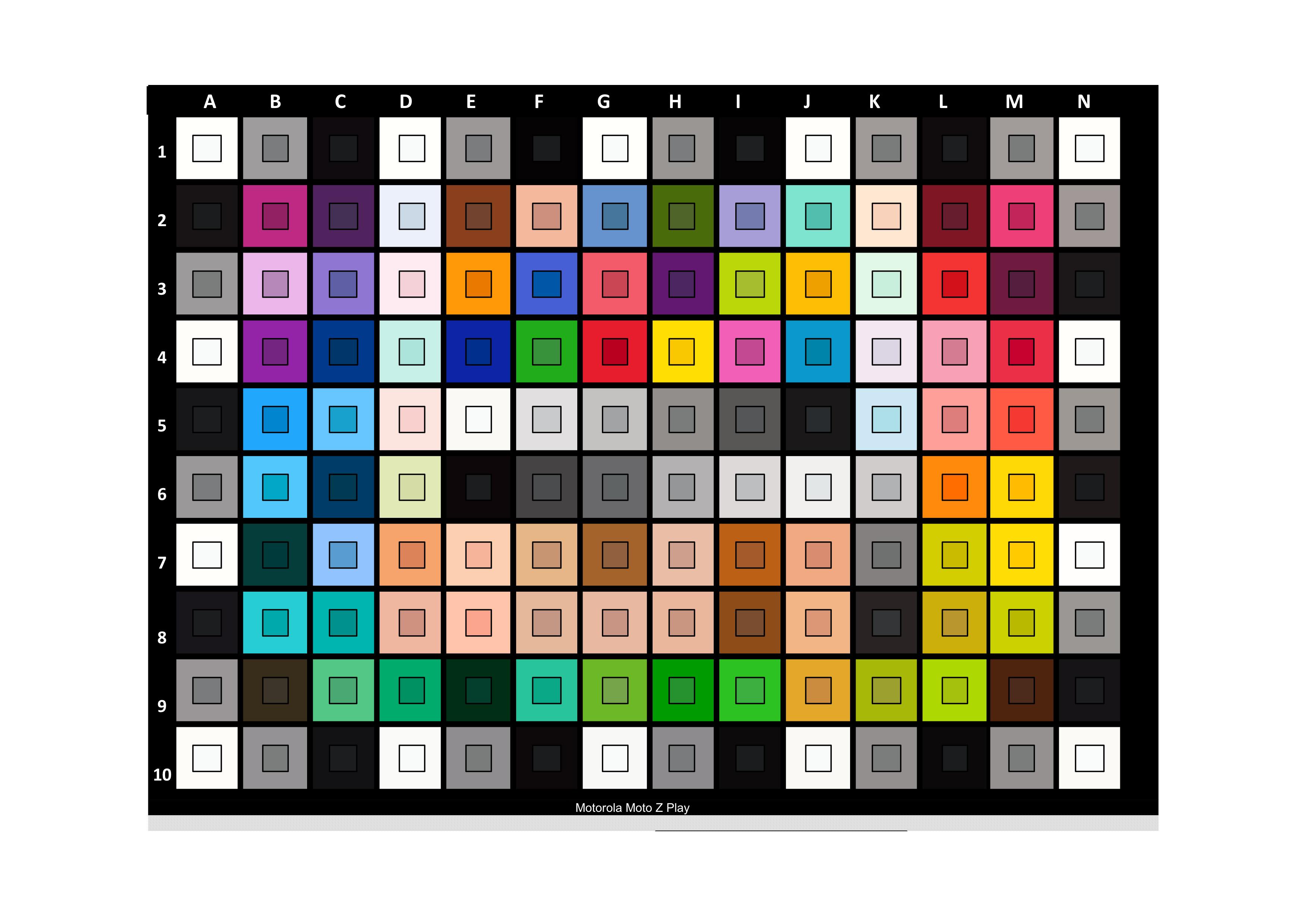 La mire de colorimétrie Color Checker du Lenovo Moto Z Play