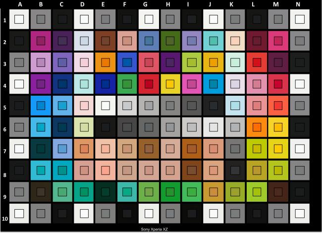 Mire de colorimétrie du Sony Xperia XZ