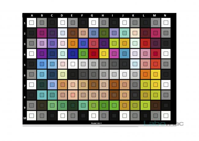 Alcatel idol 4 : fidélité des couleurs