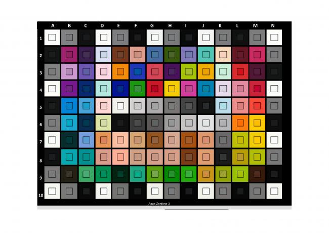 Asus Zenfone 3 : fidélité des couleurs