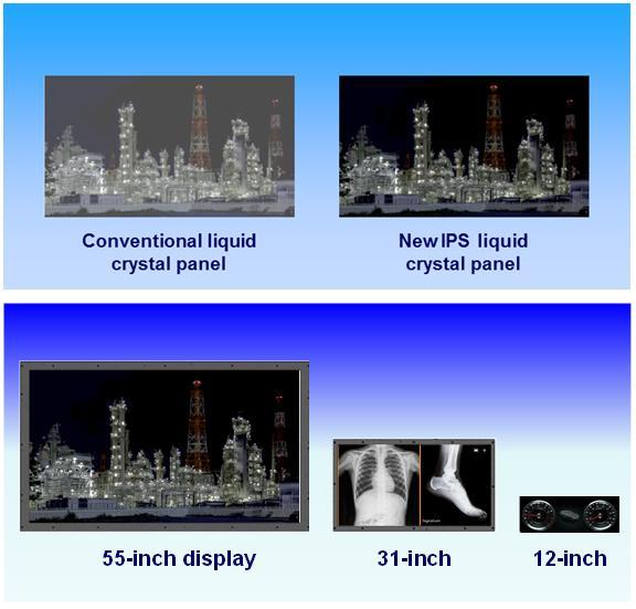 Panasonic : comparaison LCD