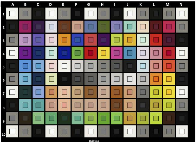 ColorChecker pour DxO One