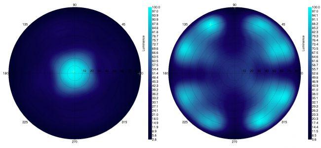 test-labo-fnac-microsoft-surface-pro-4_ecran-directivite-blanc-noir