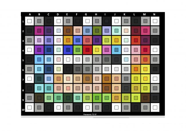 Color Checker Panasonic Lumix DMC-TZ57