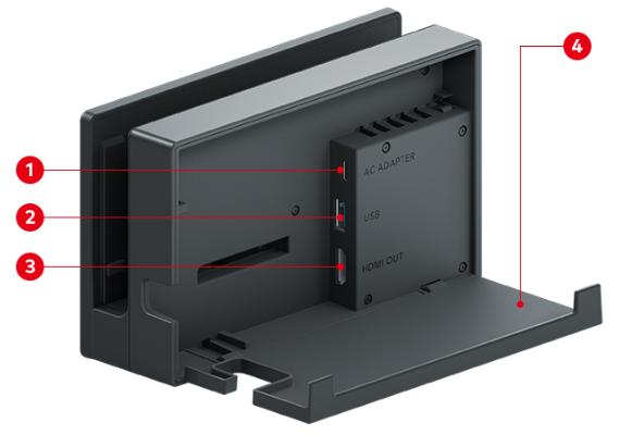 Nintendo Switch : dock
