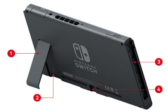 Nintendo Switch : tablette