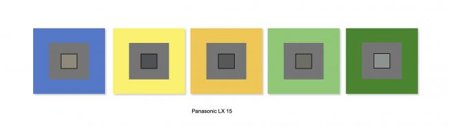 Panasonic Lumix LX15 : balance des blancs