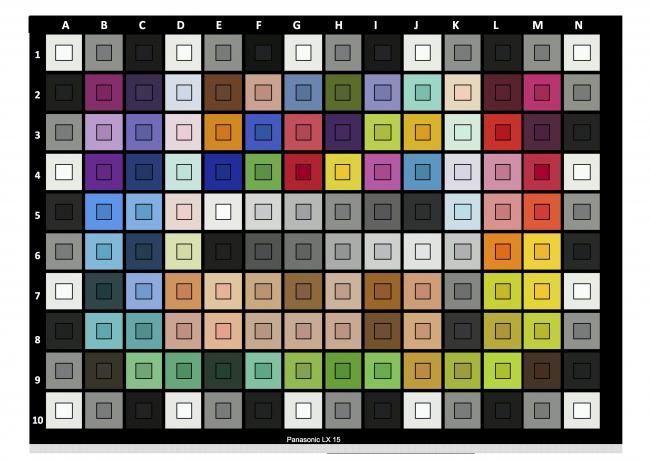 Panasonic Lumix LX15 : fidélité des couleurs