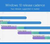 Windows 10 : La Creators Update ne sera pas la seule mise à jour de 2017