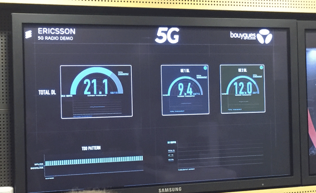 bouygues 5G