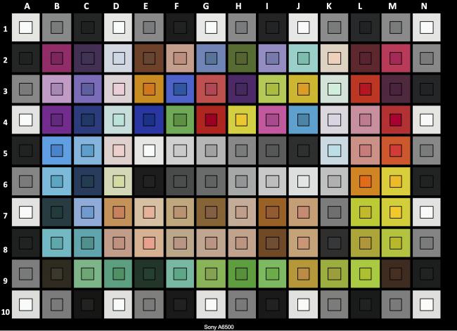 Colorimétrie de l'Alpha 6500