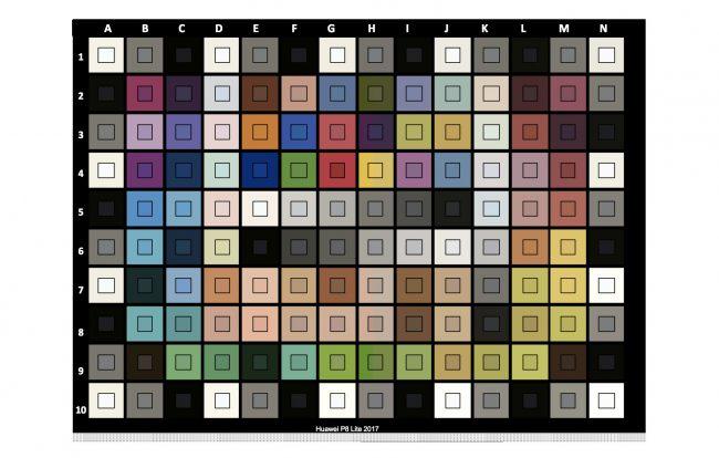 Colorimétrie du Huawei P8 Lite 2017