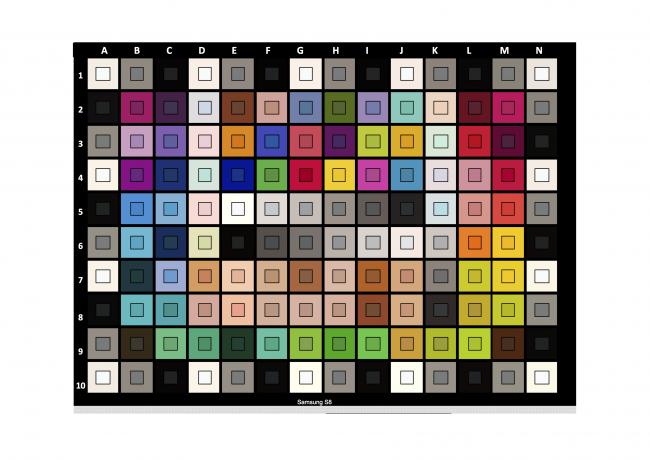 Colorimétrie du Samsung Galaxy S8