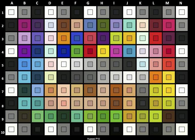 Huawei P10 : respect des couleurs
