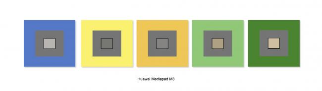 Balance des blancs de la Huawei MediaPad M3
