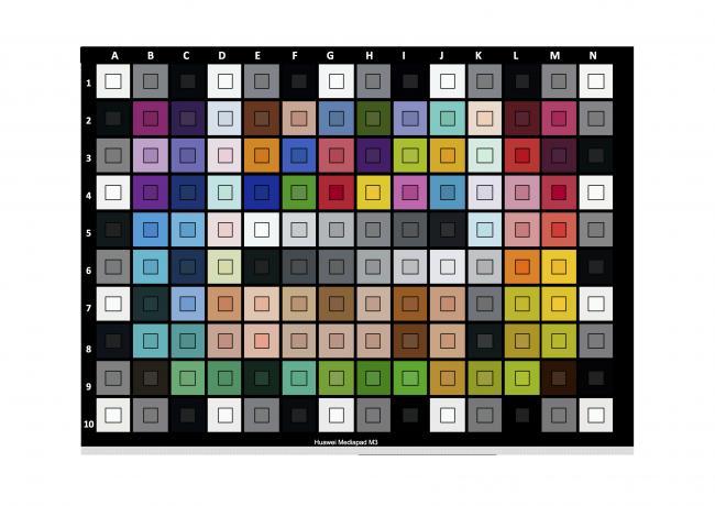 Colorimétrie de la Huawei MediaPad M3