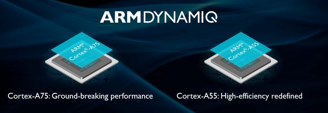 ARM DynamIQ avec Cortex-A55 et A75