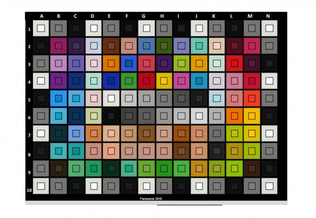 colorimetrie panasonic gh5