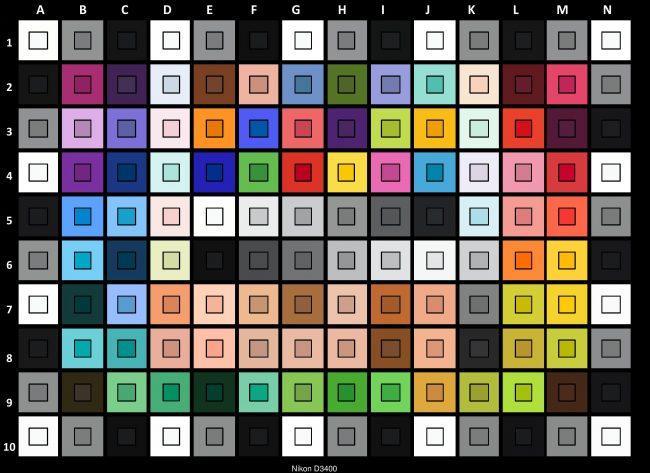 Nikon D3400 : respect des couleurs