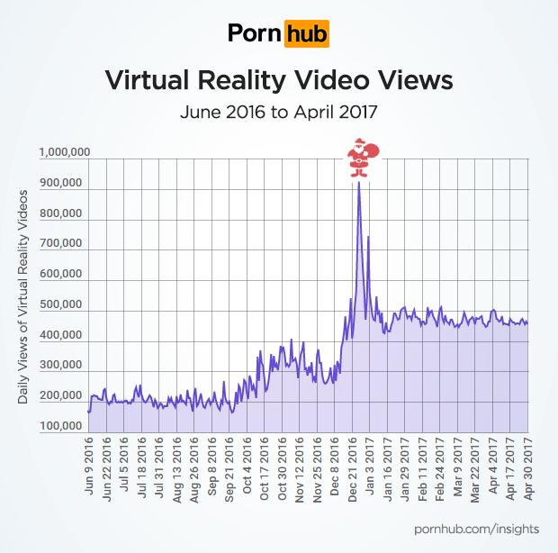 pornhub noel