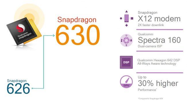 Améliorations du Qualcomm Snapdragon 630