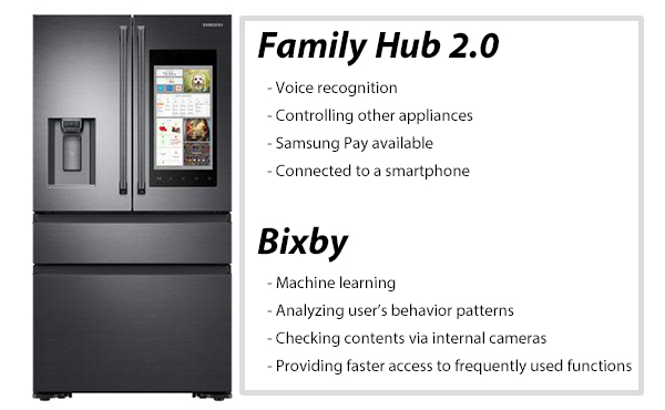 Samsung Family Hub 2.0 avec Bixby