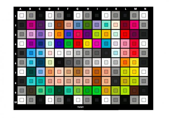 color checker honor 8 pro