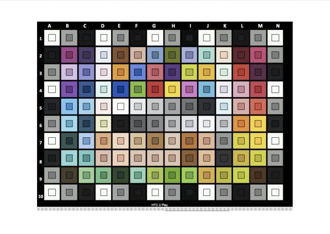 Colorimétrie du HTC U Play