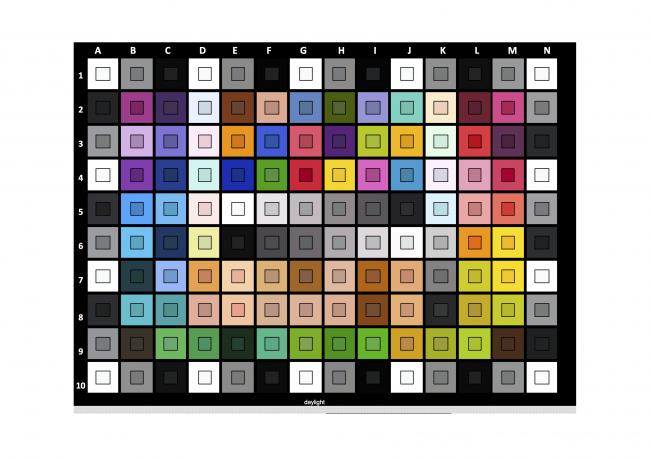 color checker asus zenfone zoom s
