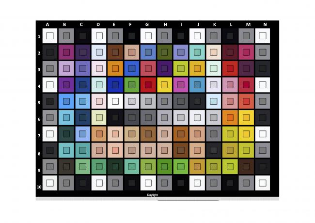 Colorimétrie du Meizu M5 Note
