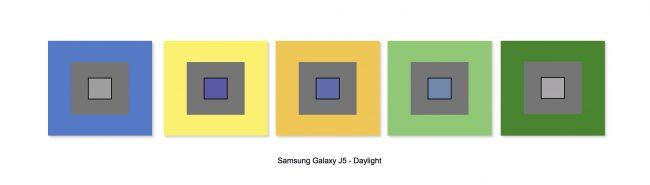 Samsung Galaxy J5 (2017) Balance Blancs