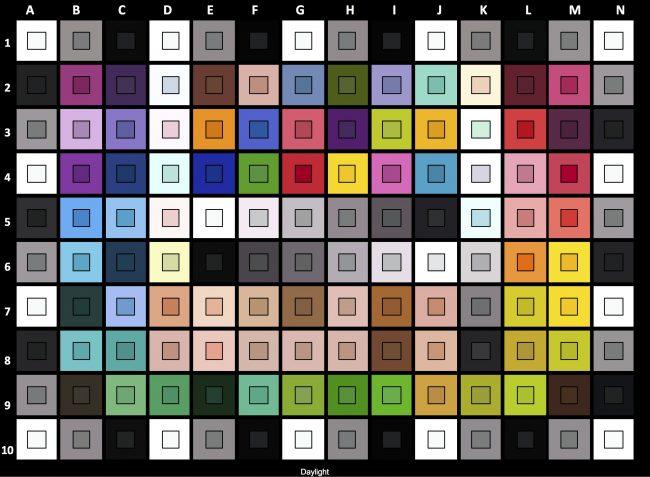 Honor 6C : fidélité des couleurs
