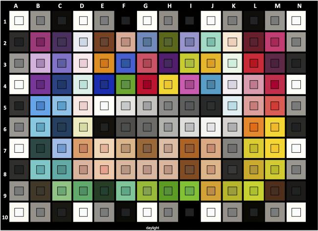 HTC U11 : respect des couleurs