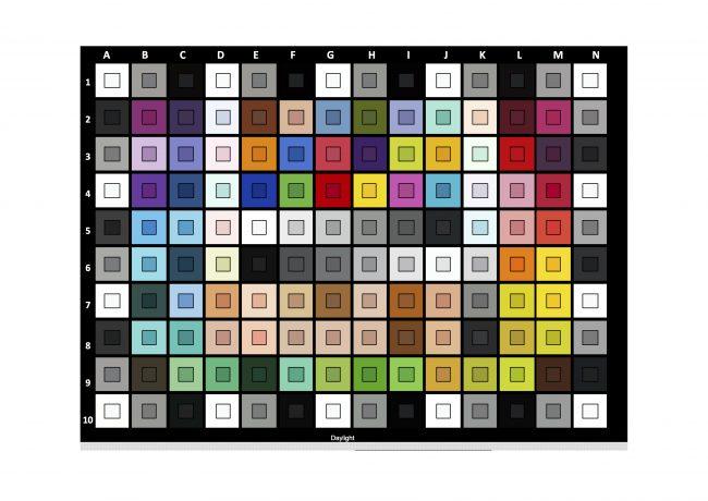 sony xperia l1 media color checker