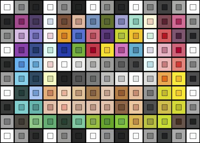 BlackBerry KEYone : fidélité des couleurs