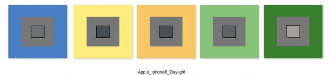 Balance des blancs de l'iPhone 8