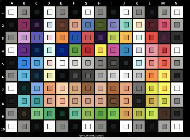 iPhone 8 mire de colorimétrie